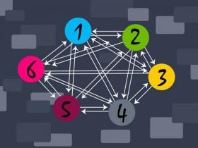 Поиск циклических ссылок в 1С:Предприятие 8.3.10